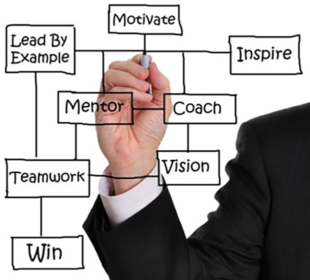 Inline Coaching Manager