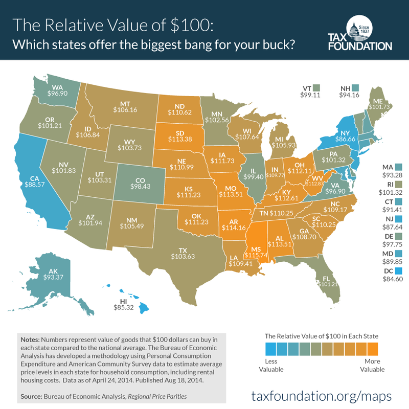 Cost of living where in america would 100 go the Cost of living in different states in usa