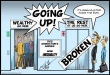 The Legitimatization Of Income Inequality